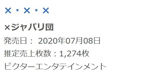 『けものフレンズ3』×ジャパリ団メジャーデビューアルバム「×・×・×」 初週推定売上1274枚 オリコン週間27位